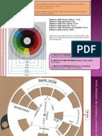 Circulo Cromatico y Retrato - Estructura Luz y Color.pdf