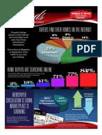 Internet vs Newspaper
