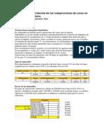 Evolución de las compraventas en Denia Septiembre 2014