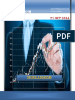 Stock to Watch 21oct2014