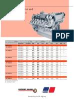 DDC Diesel