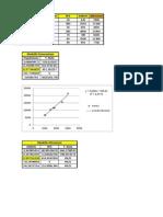 Esercizio Excel in classe (SOLUZIONI) (1).pdf