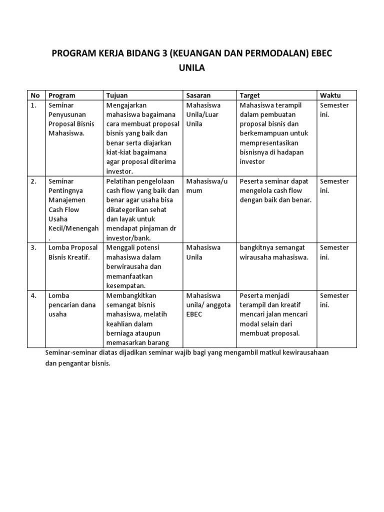 Contoh Program Kerja Sederhana