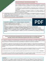 Funciones DO-PT-TUT-IES.pdf