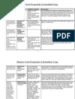 Tabla Mantras.pdf