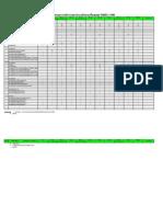 Maintenance Program for SDEC Engine