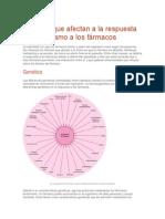 Factores que afectan a la respuesta del organismo a los fármacos.docx