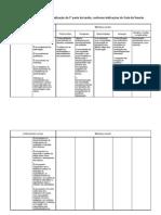 Tabela-matriz_-_novo_curso_1_em_preenchimento[1]