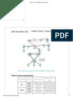 Solución a PT ACTIVIDAD 3.6.pdf