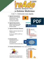 5 Productos en 1 - Forma de actuar.pdf