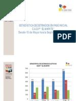 Estadisticas Fase Inicial CADP EL MARITE 2013.pdf