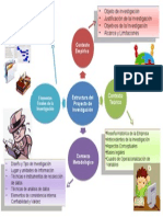 Mapa Mental Jesica Perez.pptx
