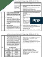 oct 13-oct 17 2014 weekly happenings