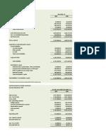 Finman - Fs Analysis