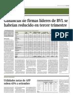 Ganancias de firmas líderes de BVL se habrían reducido en tercer trimestre_Gestión 21-10-2014.pdf