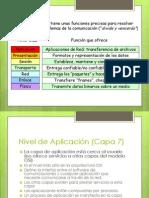 Los 7 Niveles del modelo OSI.pptx