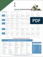 dieta_trigliceridos_altos_hipertrigliceridimia.pdf