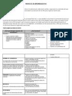Formato proyecto aprendizaje.doc
