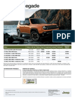 Jeep Renegade - Cenník Október 2014