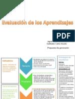 Plan evaluación de los aprndizajes 4ta generacion ingri.ppt
