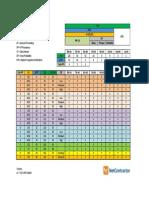 QoS Values Calculator v2
