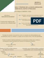 RELACIÓN FRACASO ESCOLAR-MODELO ESCOLAR.pptx