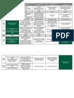 Programação Geral [ISE] - v.06.05.2013.pdf