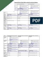 WiFiAnalyzer_DriverVersion.pdf