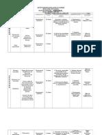 Plan de asignatura Matematicas 2014 septimo, Decimo y Once.doc
