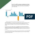 PIB de México avanza 1.docx