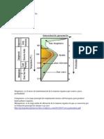 Diagrama de Tissot y Welte.docx