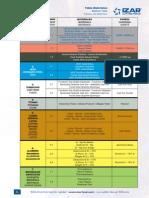 tabla_materiales_inixidables.pdf
