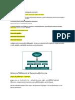 2014 10 10 COMUNICACIÓN ORGANIZACIONAL resumen parcial 2.docx