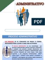 PROCESO ADMINISTRATIVO TEMA1.pdf