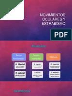 Movimientos oculares Y Estrabismo.pptx