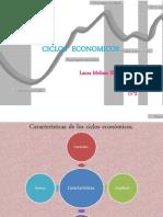 5.1 Fases de los Ciclos económicos.pptx
