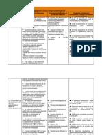 tabela-d1