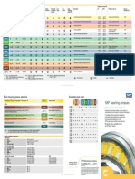 SKF NGUYEN XUONG - SKF Bearing Grease Selection Chart