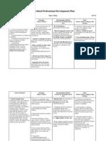 individualprofessionaldevelopmentplan