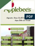 Applebees Exposicion Organizacional Final.pptx