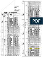 KP Sub-sub Tables