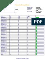Servers by Memory Utilization 13-0-5!8!2014