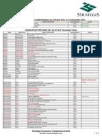 Strategis Associated Provider List - 01st November 2012