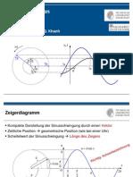 Kapitel_11_Komplexe_Groessen.pdf