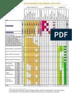 dhs chart - tika9 1409