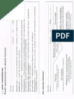 tipos de relatórios.pdf