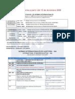 Listado-de-NIA-vigentes-a-partir-del-15-de-diciembre-2009.pdf