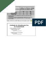 TABELA LIMT  ACGHI MÃO VIB.pdf