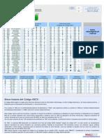 ASCII completo.pdf