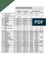 EXAMENES DICIEMBRE 2011.pdf